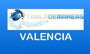 tabla de mareas valencia